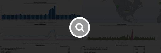 Demandware Page Performance