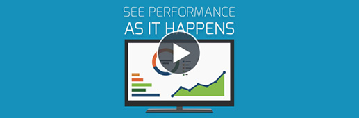 See performance as it happens