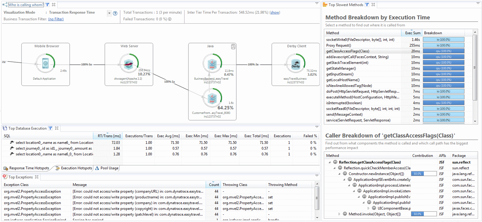 Les méthodes, les arguments, les paramètres HTTP, les expressions SQL : tout en un seul endroit pour chaque requête.  Explorez, Partagez, Comparez !