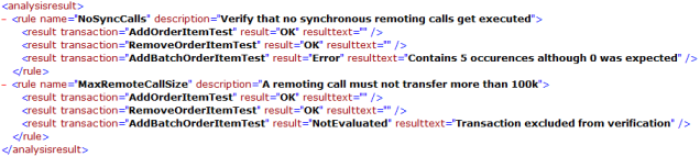 During validation, predefined rules are automatically verified against test transactions.