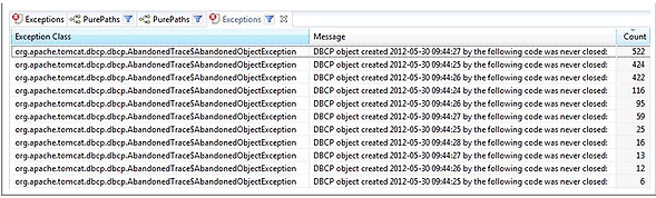 Several hundred exception objects are created just for a single web request. It is all redundant information that doesn't provide additional value.
