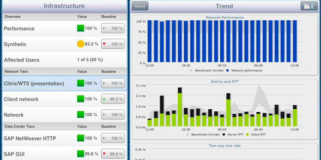 citrix monitoring dashboard