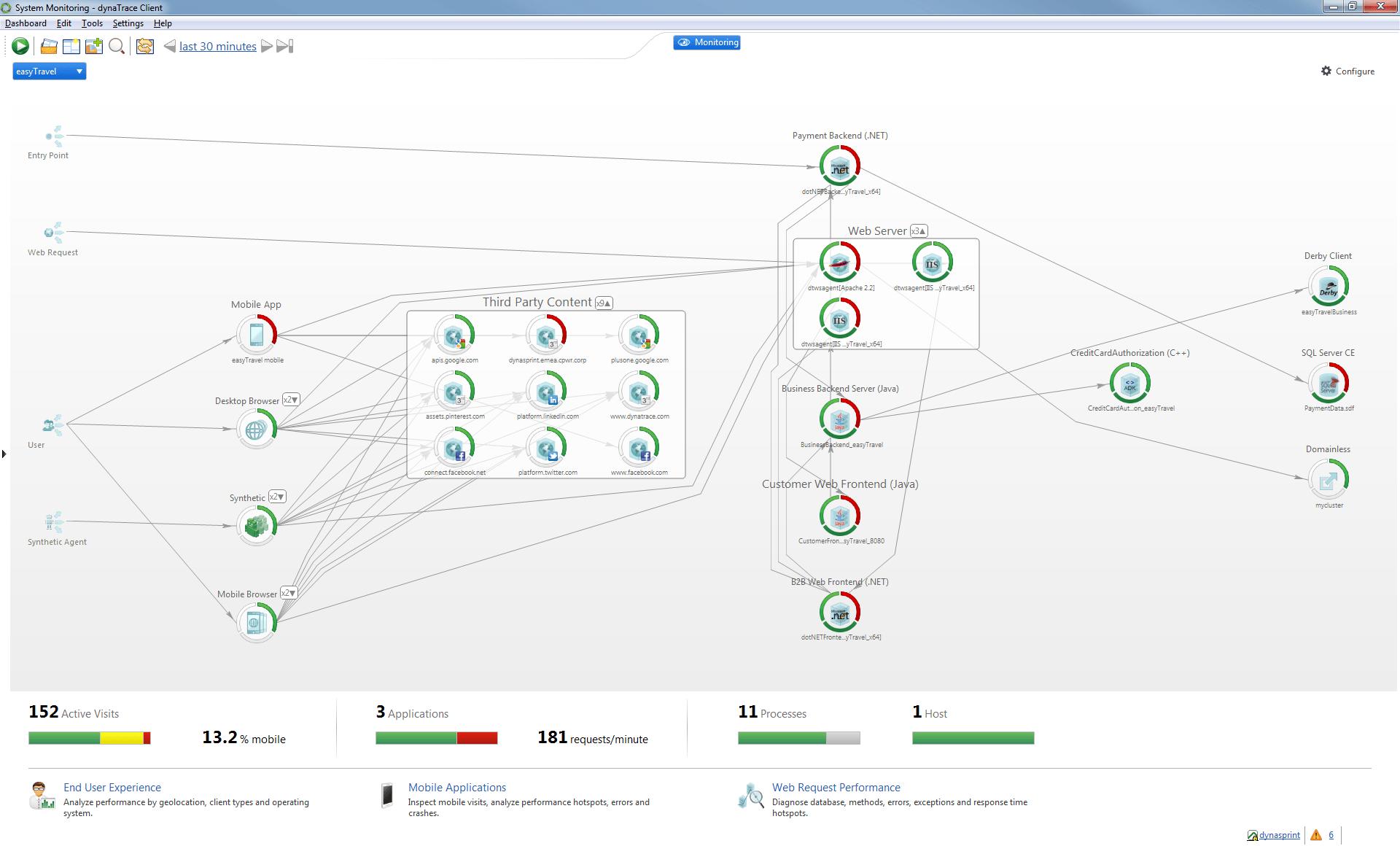 Webやモバイルアプリのクライアント側エラーを自動検出し、取得します。