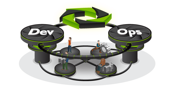 user experience usability for devops