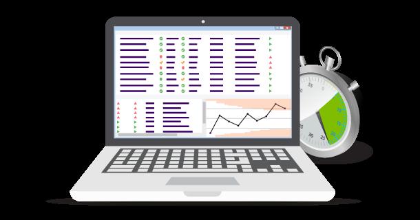 web performance dashboard